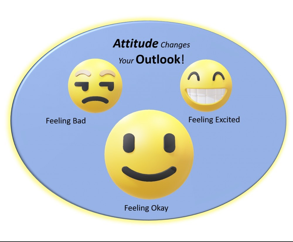 Attitude changes your Outlook